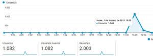 bot mil usuarios